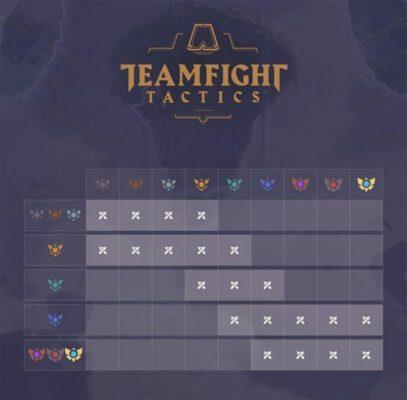 tft-ranks